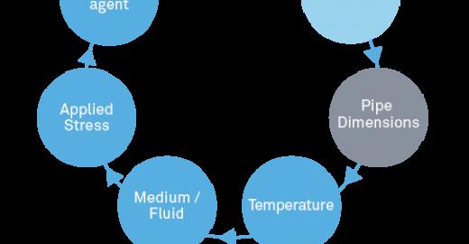 assessment-graph