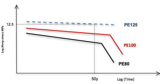 white-paper-graph1